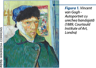 Figura 1. Vincent van Gogh - Autoportret cu urechea bandajată (1889, Courtauld Institute of Art, Lon